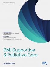 BMJ Supportive & Palliative Care: 11 (1)