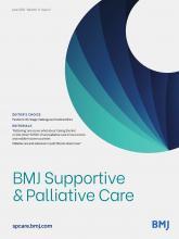 BMJ Supportive & Palliative Care: 11 (2)