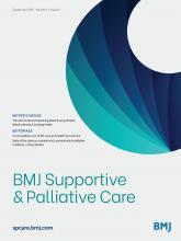 BMJ Supportive & Palliative Care: 11 (3)