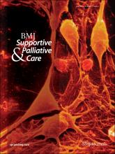 BMJ Supportive & Palliative Care: 2 (2)