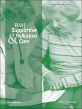 BMJ Supportive & Palliative Care: 2 (3)