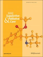BMJ Supportive & Palliative Care: 2 (4)