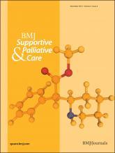 BMJ Supportive & Palliative Care: 2 (4)