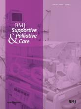 BMJ Supportive & Palliative Care: 3 (2)