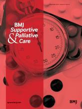 BMJ Supportive & Palliative Care: 3 (3)