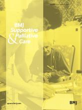 BMJ Supportive & Palliative Care: 3 (4)