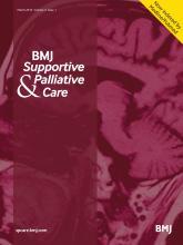 BMJ Supportive & Palliative Care: 4 (1)