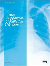 BMJ Supportive & Palliative Care: 4 (2)