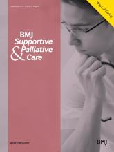 BMJ Supportive & Palliative Care: 4 (3)