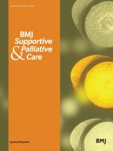 BMJ Supportive & Palliative Care: 5 (1)