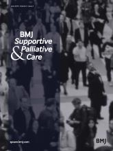 BMJ Supportive & Palliative Care: 5 (2)