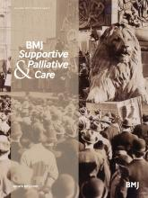 BMJ Supportive & Palliative Care: 5 (5)