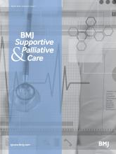 BMJ Supportive & Palliative Care: 6 (1)