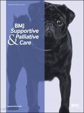 BMJ Supportive & Palliative Care: 6 (2)
