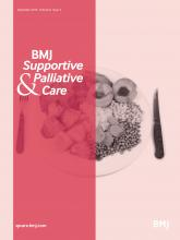 BMJ Supportive & Palliative Care: 6 (3)