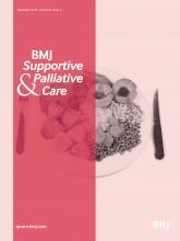 BMJ Supportive & Palliative Care: 6 (3)