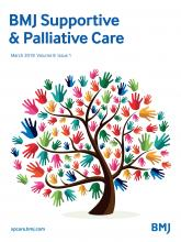 BMJ Supportive & Palliative Care: 8 (1)