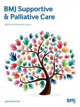 BMJ Supportive & Palliative Care: 8 (1)